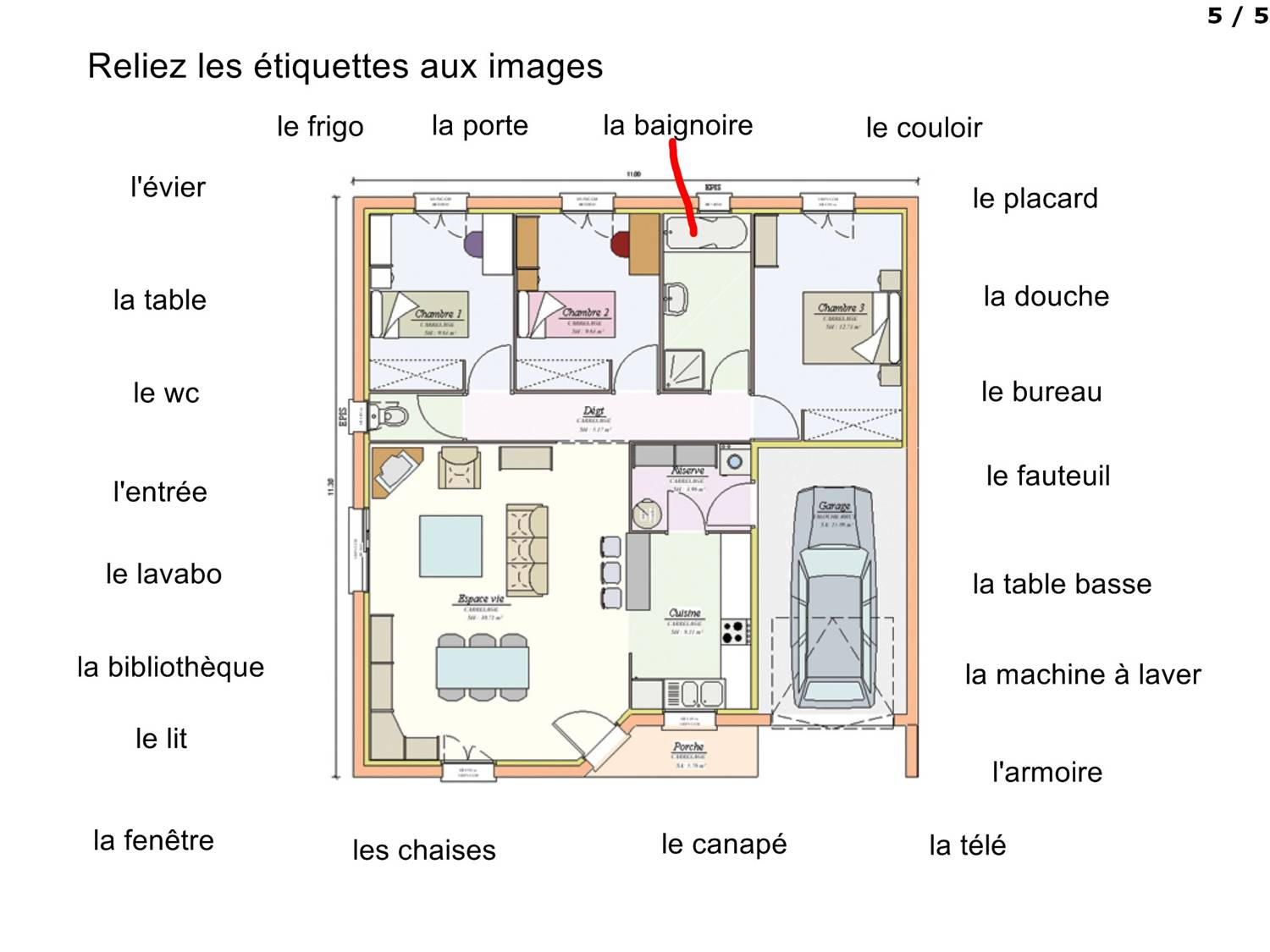 On y va la maison chez moi for Anglais vocabulaire maison