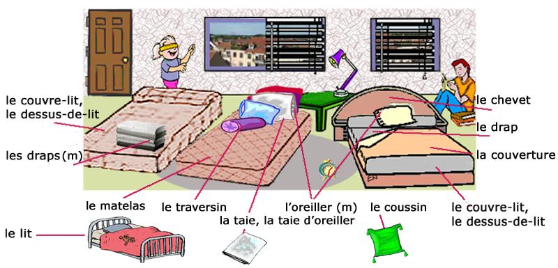Dom - W pokoju 6 - Francuski przy kawie
